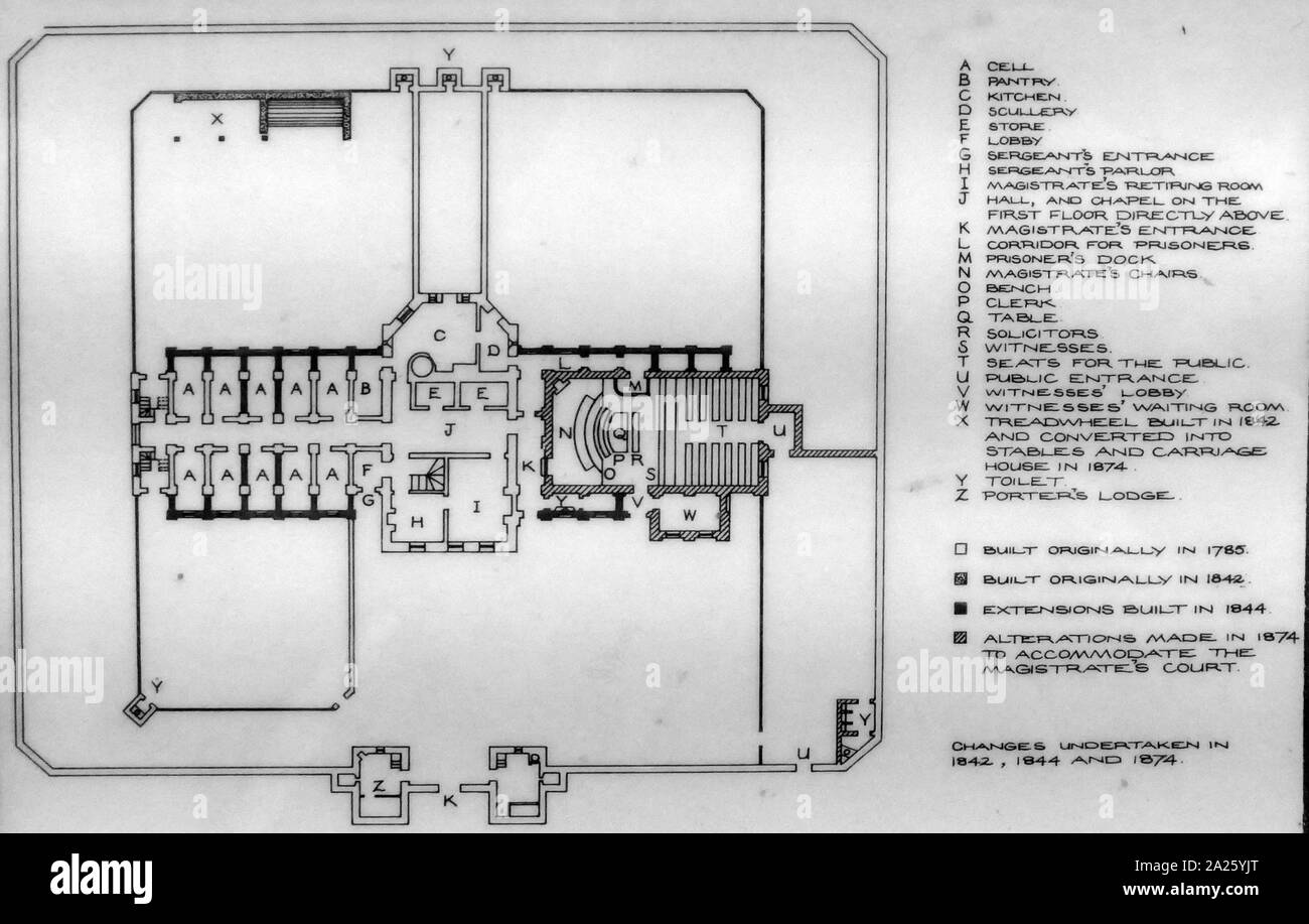 Ground Floor Plan High Resolution Stock Photography And Images Alamy