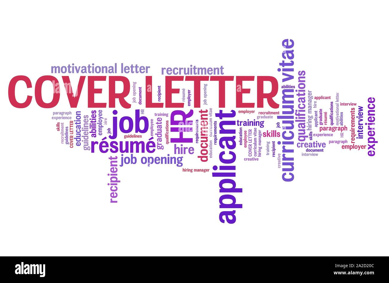 Cover letter - recruitment qualifications concept ...