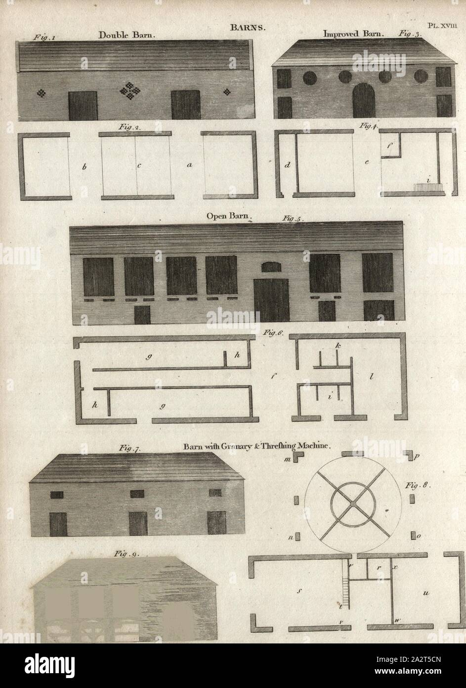 Barns, Barns, Fig. 18, Pl. XVIII, after p. 64, R.W. Dickson: Practical agriculture, or, a complete system of modern husbandry: with the methods of planting, and the management of live stock. Bd. 1. London: printed for Richard Phillips; by R. Taylor and Co., 1805 Stock Photo