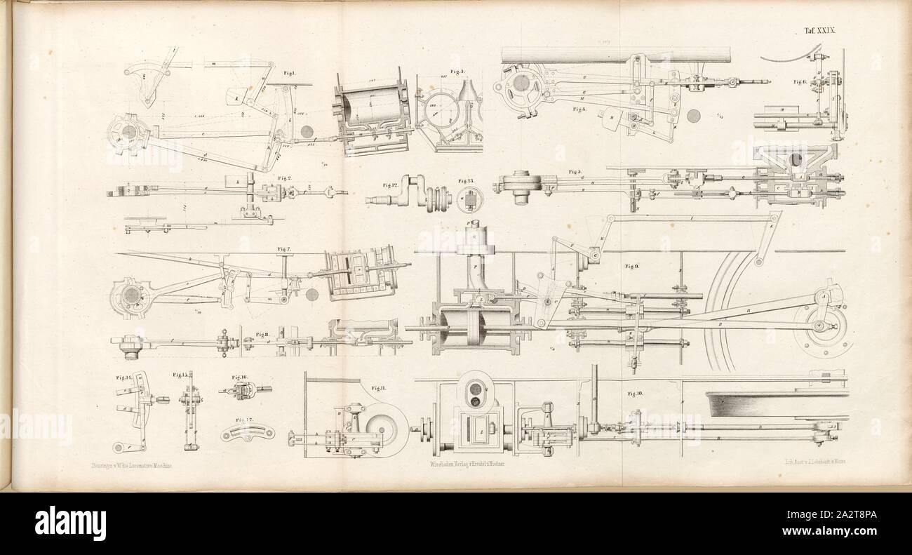 Controls of locomotives, Fig. 1-3: Control according to E. Gouin, Fig. 4-6: Variable expansion control, Fig. 7-8: Control of the locomotives of the Great Western Railway, Fig. 9-11: Variable expansion control according to Edm., Heusinger von Waldegg, Fig. 12-13: Control of Dodd, Fig. 14-16: E. Hawthorn's expansion coulisse, signed Heusinger v., W, Lith., v, J. Lehnhardt; Publisher v., Ch. W. Kreidel, Plate XXIX, after p. 175, Heusinger von Waldegg, Edmund; Lith. Anstalt von J. Lehnhardt (lith.); Christian Wilhelm Kreidel Verlag (ed.), Edmund Heusinger von Waldegg; Wilhelm Clauss: Abbildung und Stock Photo