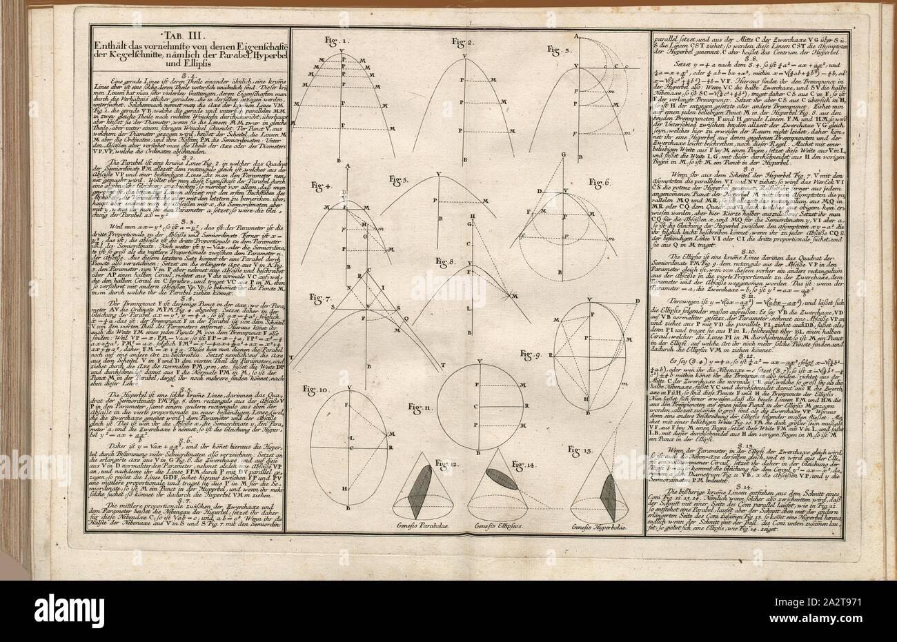 Properties of conic sections, Fig. 1-4: Parabola, Fig. 5-8: Hyperbola, Fig. 9-10: Ellipse, Fig. 11: Circle, Fig. 12-14: Conic sections, Tab. III, P. 70, 1745, Tobias Mayer: Mathematischer Atlas, in welchem auf 60 Tabellen alle Theile der Mathematic vorgestellet und nicht allein überhaupt zu bequemer Wiederholung, sondern auch den Anfängern besonders zur Aufmunterung durch deutliche Beschreibung und Figuren entworfen werden. Augspurg: Pfeffel, 1745 Stock Photo