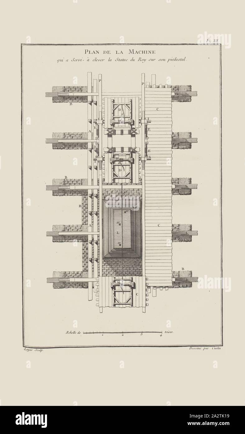 Plan of the Machine that served to raise the Statue of the King on his pedestal, Illustration of the lifting device used to raise the statue of the king on his pedestal from the 18th century, signed: Loyer Sculp, Dessiné par Cuelin, Pl. XII, after p. 132, Loyer (sculp.); Cuelin (del.), 1765, Pierre Patte: Monumens érigés en France à la gloire de Louis XV. Paris: chez l'auteur: chez Desaint: chez Saillant, 1765 Stock Photo