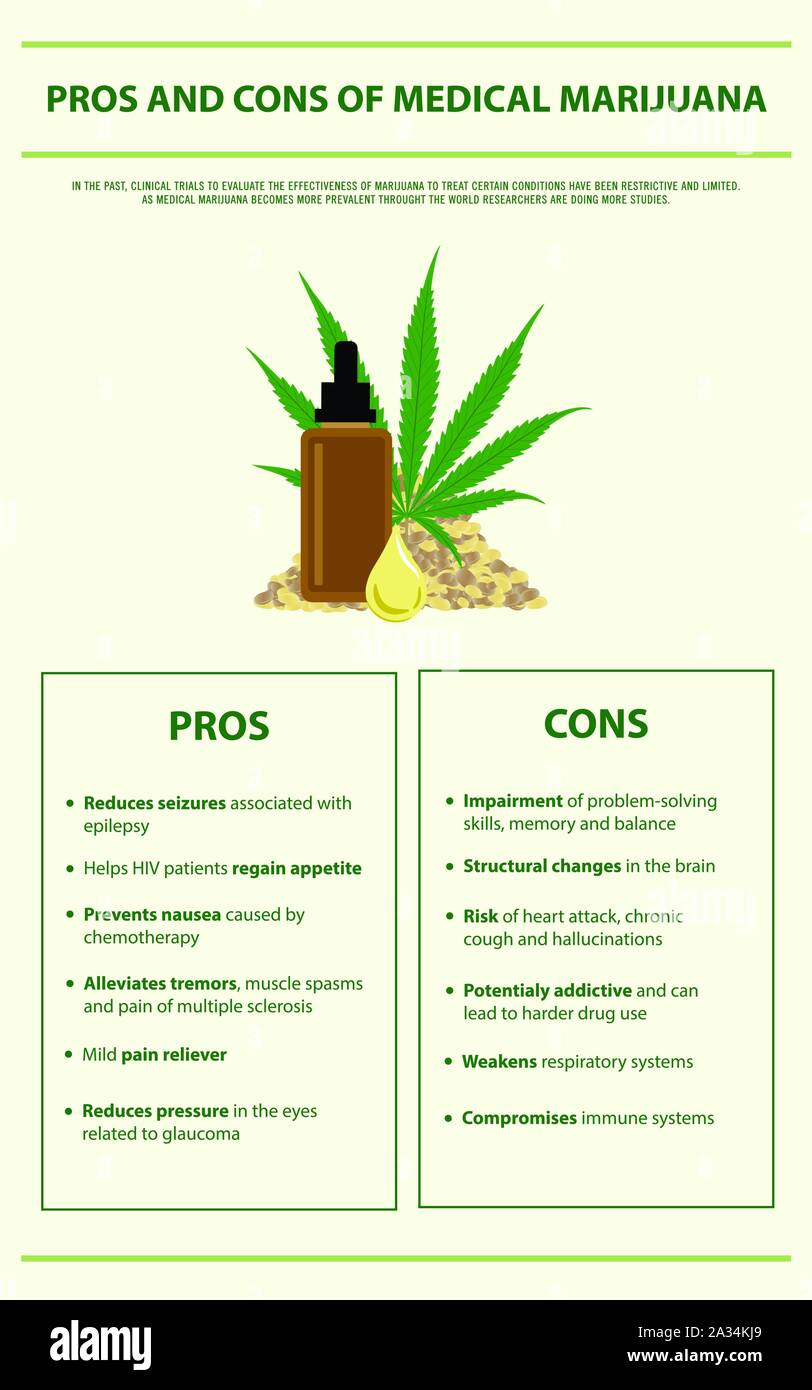 Pros and Cons of Medical Marijuana vertical infographic illustration about cannabis as herbal medicine, healthcare and medical science vector. Stock Vector
