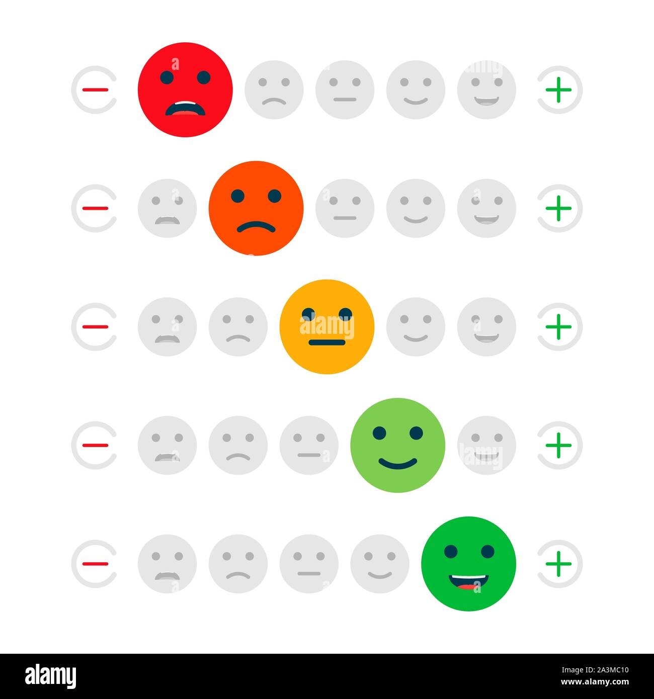 Feedback concept design, emotions scale background and banner. Vector stock illustration. Stock Vector