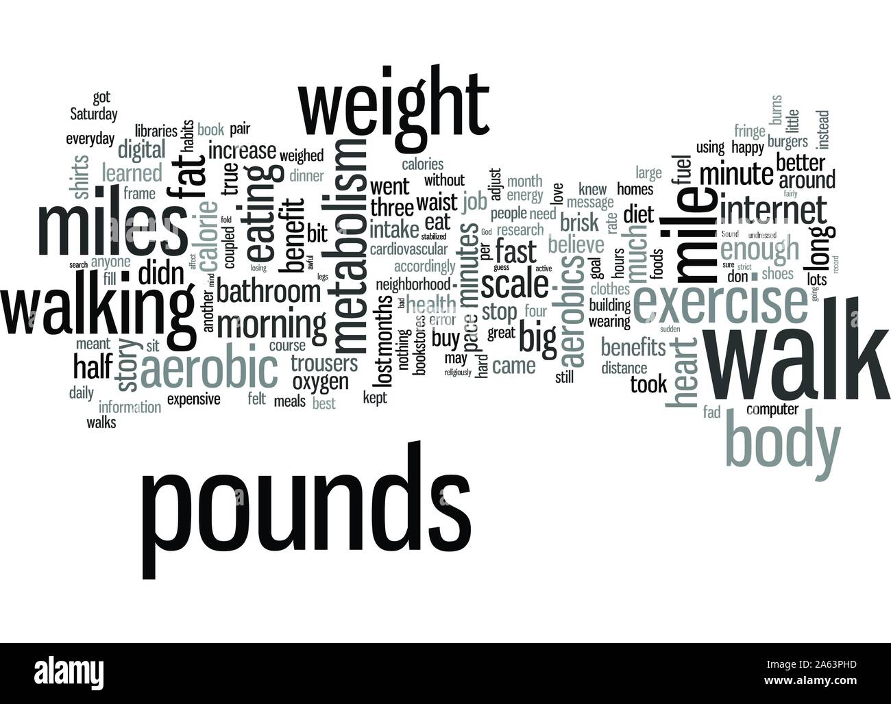 Learn How I Lost Pounds in Just Months Stock Vector