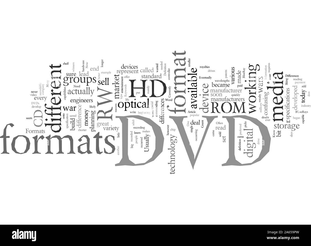 Dvd Formats Differences You Need To Know Stock Vector