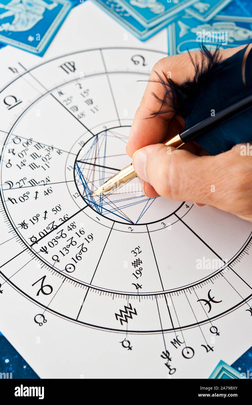 Astrologer Chart High Resolution Stock Photography and Images   Alamy