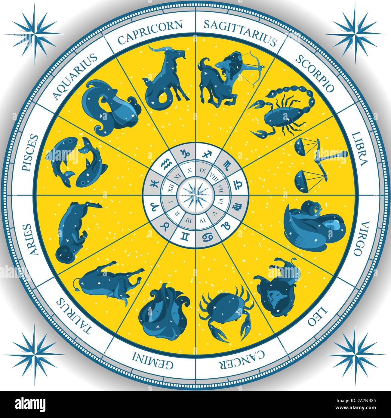 Zodiac Wheel Astrology Natal Chart Stock Vector Image & Art   Alamy