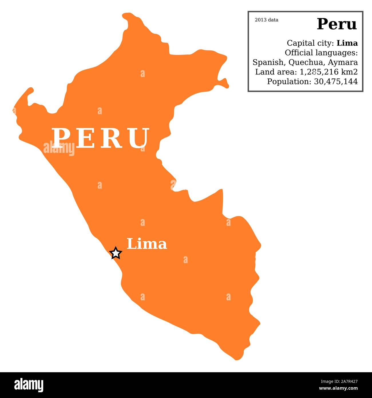 Map Of Peru Country Outline With Information Box Stock Vector Image Art Alamy
