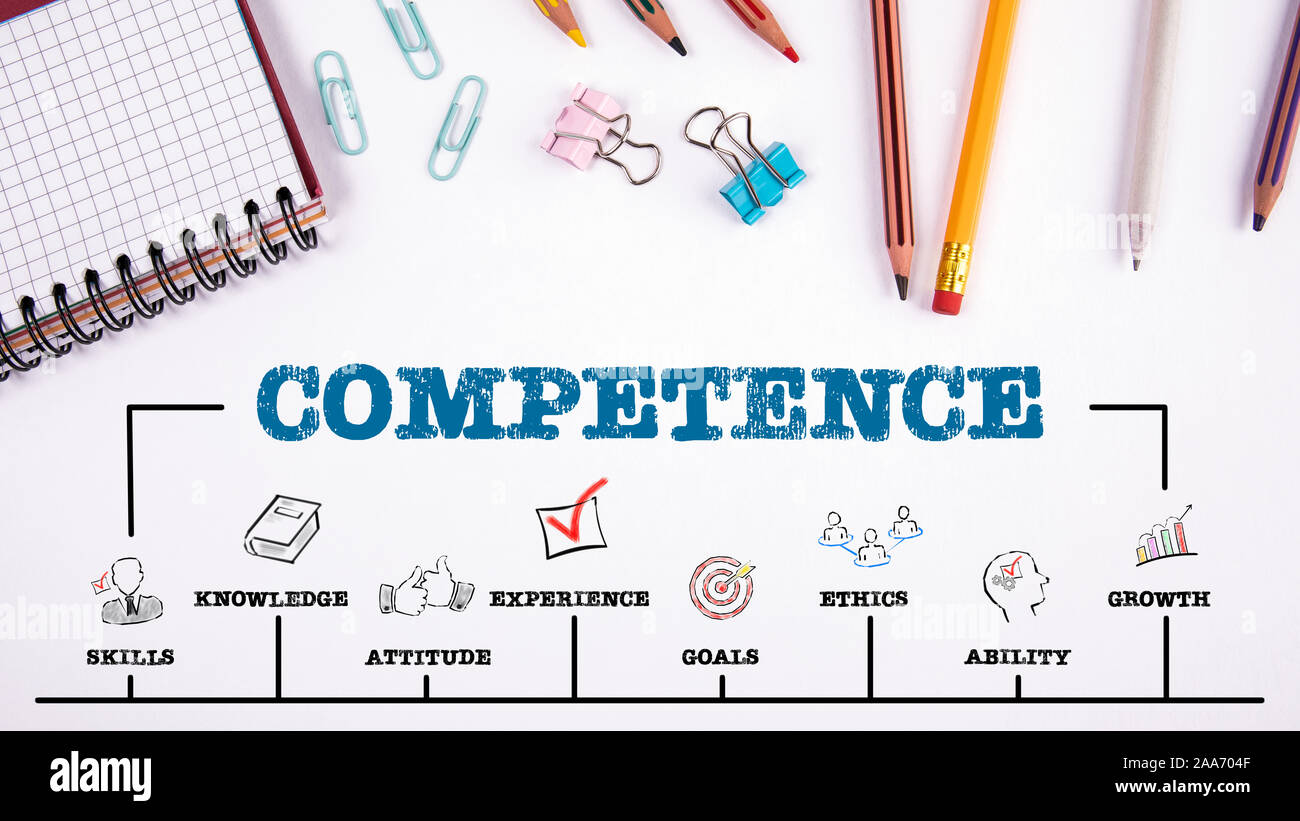 Competence Concept. Chart with keywords and icons. Office supplies on a white table. Horizontal web banner Stock Photo