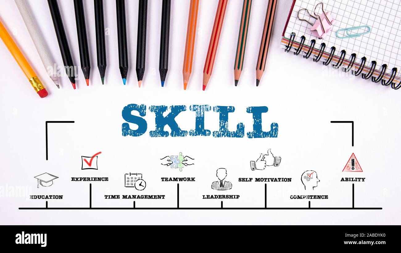 Skill. Education, experience and business concept. Chart with keywords and icons. Office supplies on a white table. Horizontal web banner Stock Photo