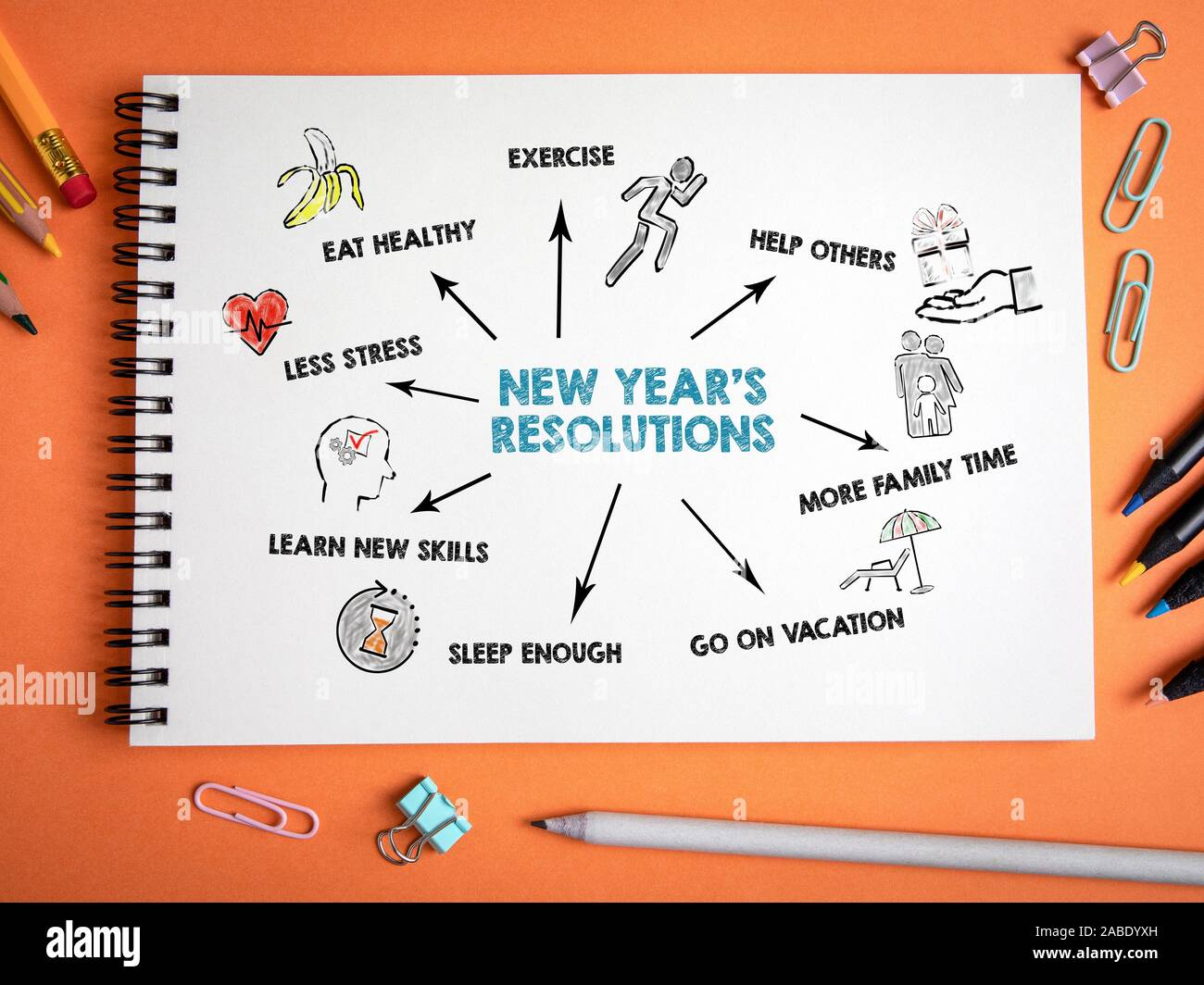 New Years Resolution List High Resolution Stock Photography And Images Alamy