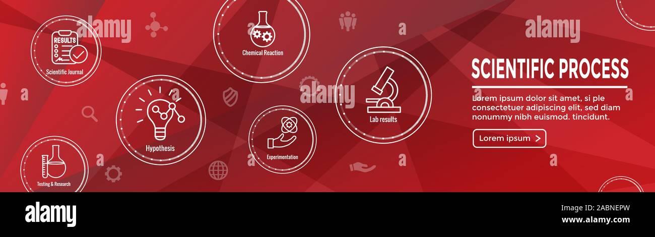Scientific Process Icon Set & Web Header Banner Stock Vector