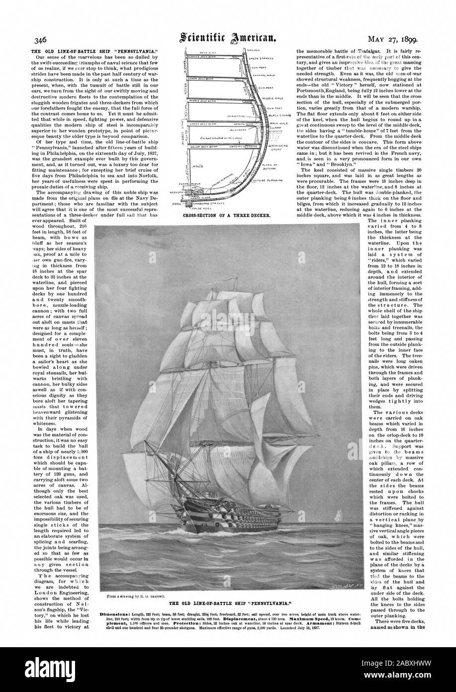 CROSS-SECTION OF A THREE DECKER. THE OLD LINE-OF-BATTLE SHIP ' PENNSYLVANIA.'.- . . THE OLD LINE-OF-BATTLE SHIP 'PENNSYLVANIA.', scientific american, 1899-05-27 Stock Photo