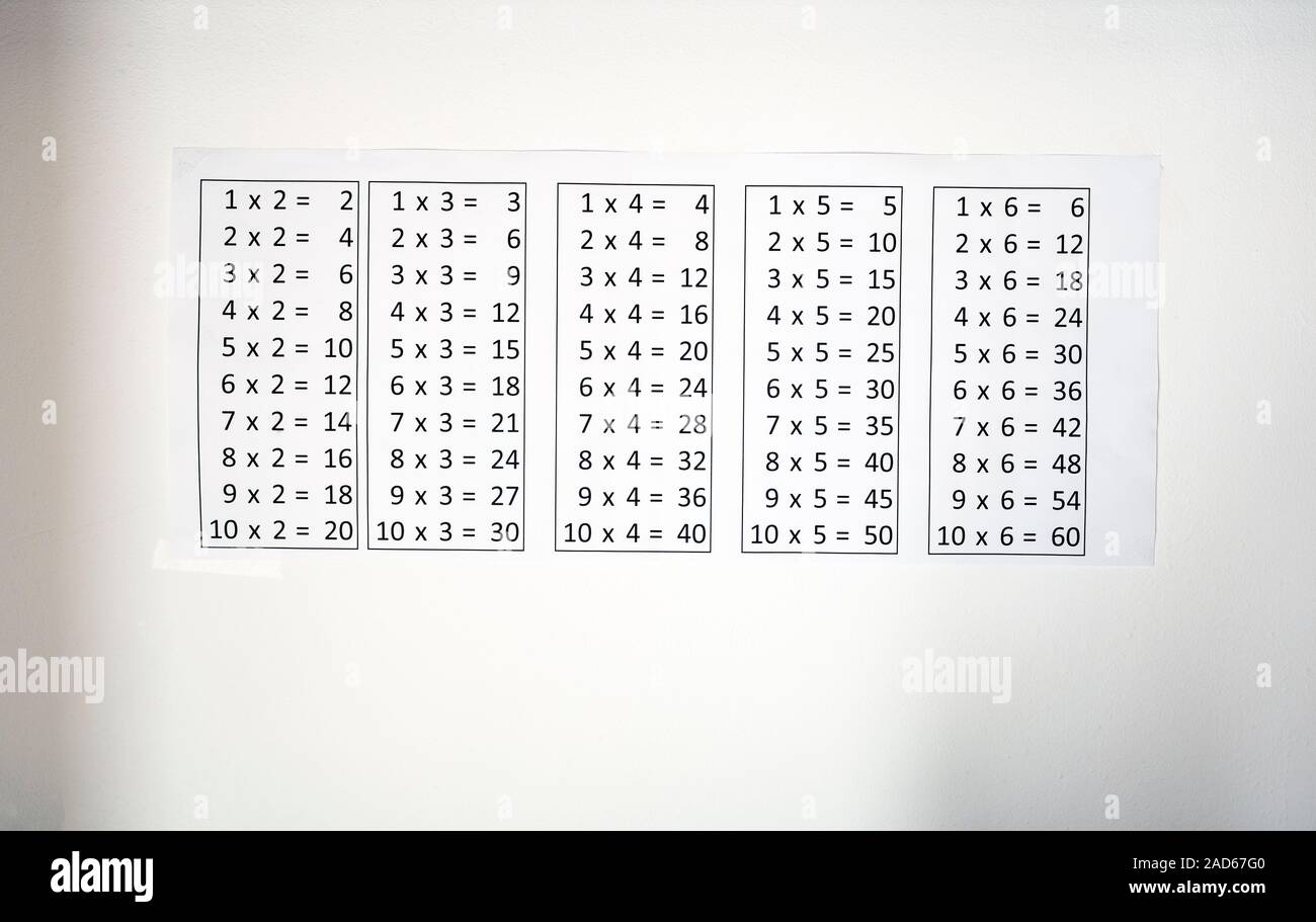 Multiplication Table High Resolution Stock Photography and Images ...