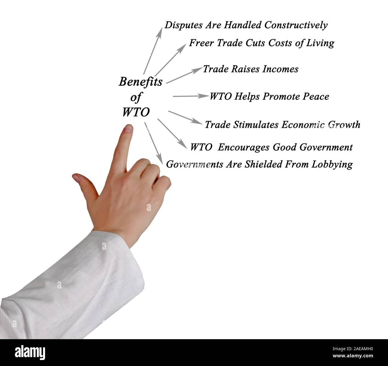 Benefits of WTO Stock Photo