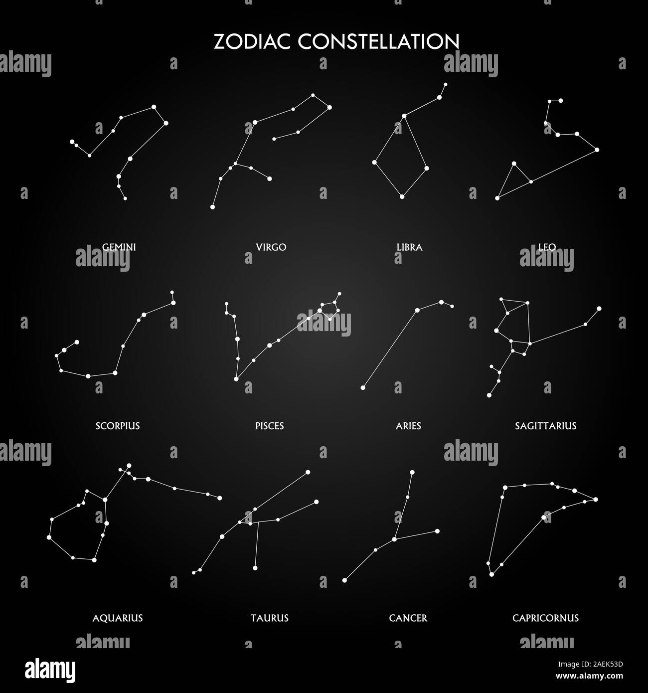 Map Of Zodiac Stock Photos Map Of Zodiac Stock Images Alamy