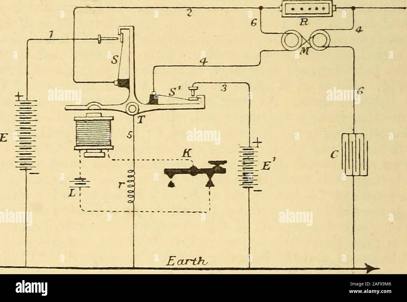 Supplement To Spons Dictionary Of Engineering Civil Mechanical Military And Naval Art Of Tlie Wire 6 Whichis Attached To The Battery 2 And To One Side Of A Condenser 0 The