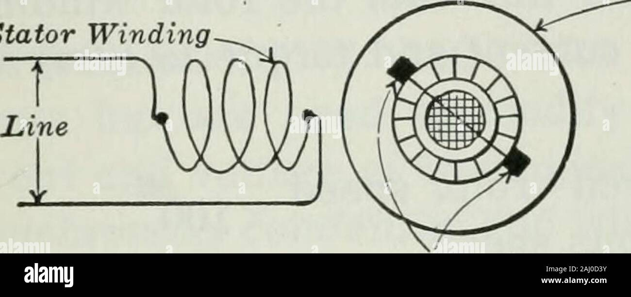 Induction motor cage applications squirrel Advantages and
