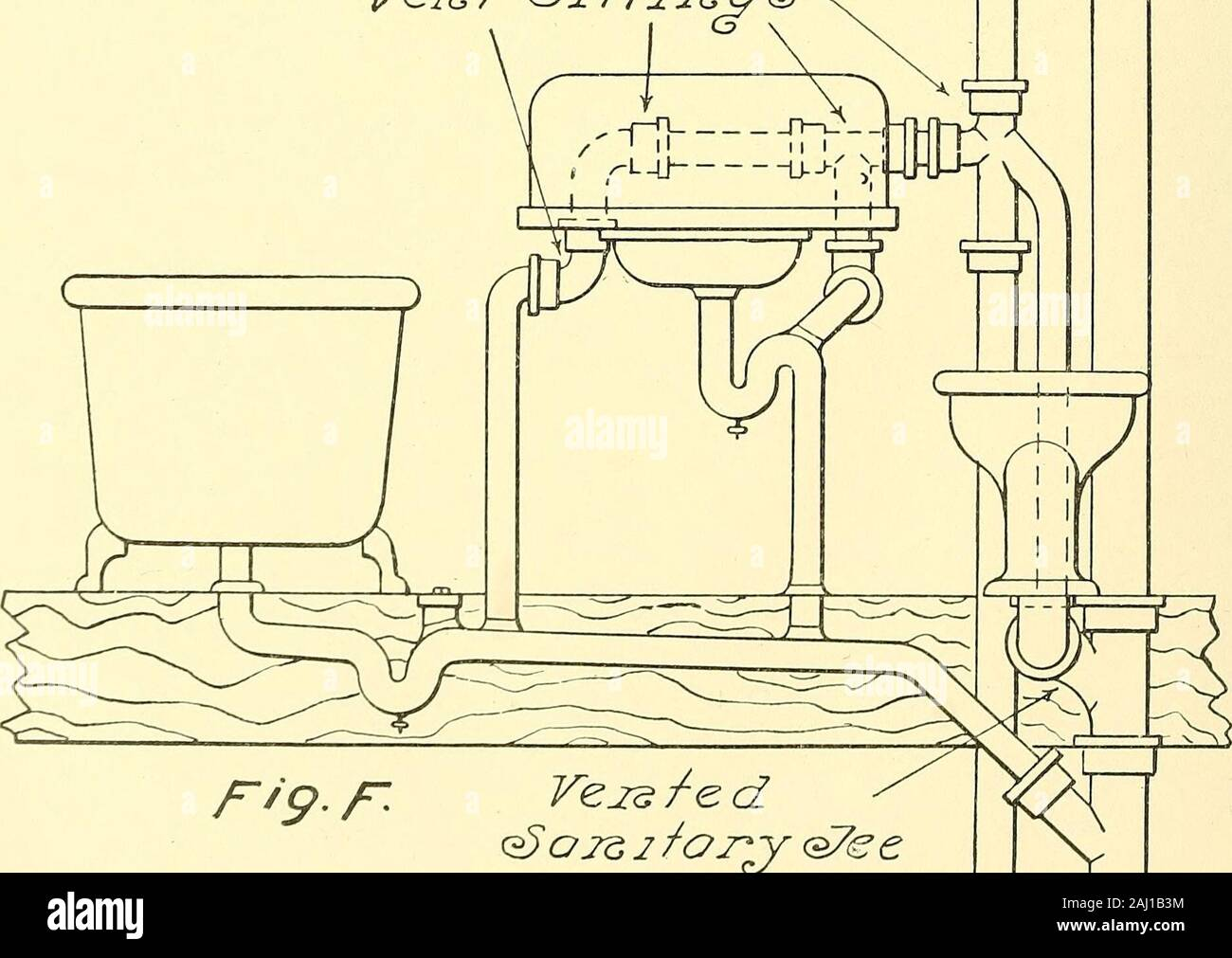 Modern plumbing illustrated : a comprehensive and thoroughly practical work  on the modern and most approved methods of plumbing construction ... . a.y  r9- ^- C25/® e c iol TVoc^/- e K>t
