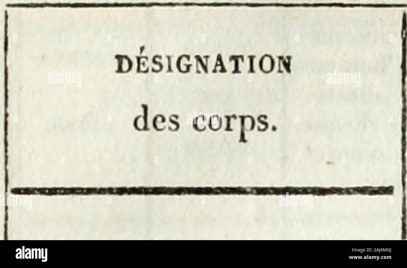 Annales maritimes et coloniales . Aisne Ariége 108101021 Aude Douhs Gers Jura Meurthe Pyrénées (Basses-). .Pyrénées (Hautes-).. Rhin (Bas-) Saône (Haute-). . .Tarn 27 ^^12 [10 40 ! 2521 / Ain 2379252221 Alpes ( Basses- ) . . ,Alpes (Hautes-).. .Ardèche Aveyron A REPORTEn. . 107 1,000 PARTIE OFFICIELLE. 571 3 régiment dinfanterie de marine, à Toulon.. (Suite.) DÉSIGNATION des corps. DEPARTEMENTS fournissantà ces corps. Reports Gard 10714 Garonne (Haute-). .Hérault 279 ts(^re 36 Loire 26 Lot 17 Lozère 0 Rhône 26 Tarn-et-Garonne.. .Vaucluse 1310 fanlerie de marine.. à Cherbourg. à Lorient « ^ à Stock Photo