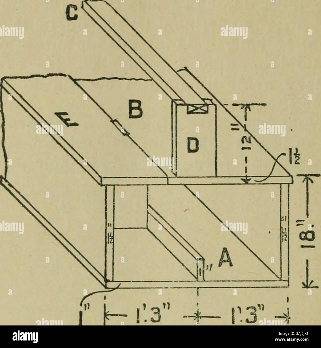 Coulisse Porte De Grange documents de la session de la puissance du canada- 1894