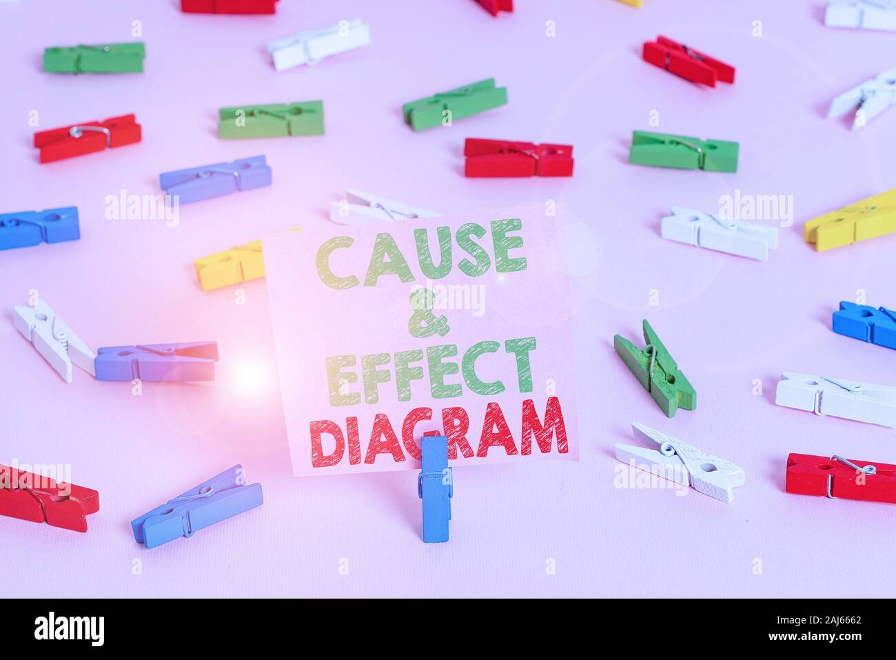 Text sign showing Cause and Effect Diagram. Business photo showcasing Visualization tool to categorize potential causes Colored clothespin papers empt Stock Photo