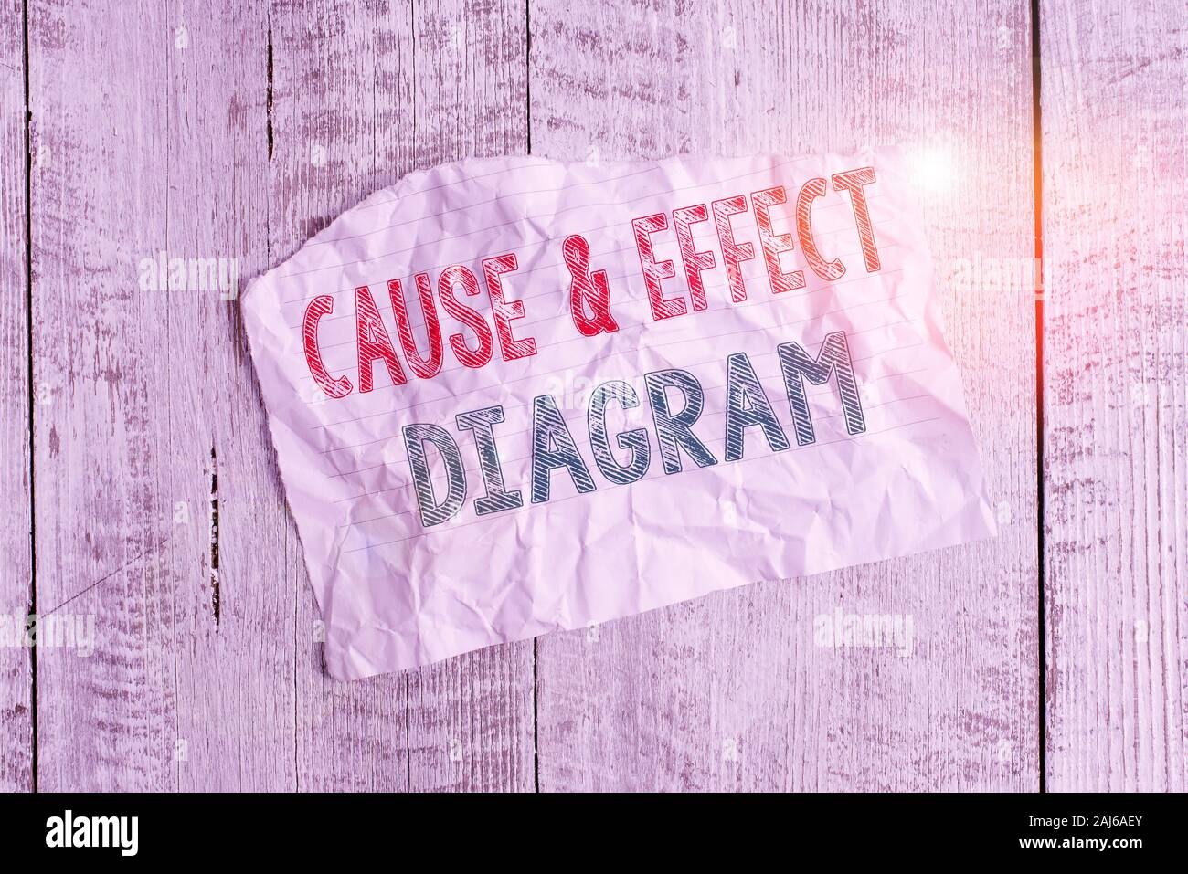 Text sign showing Cause and Effect Diagram. Business photo showcasing Visualization tool to categorize potential causes Crumpled torn paper half broke Stock Photo