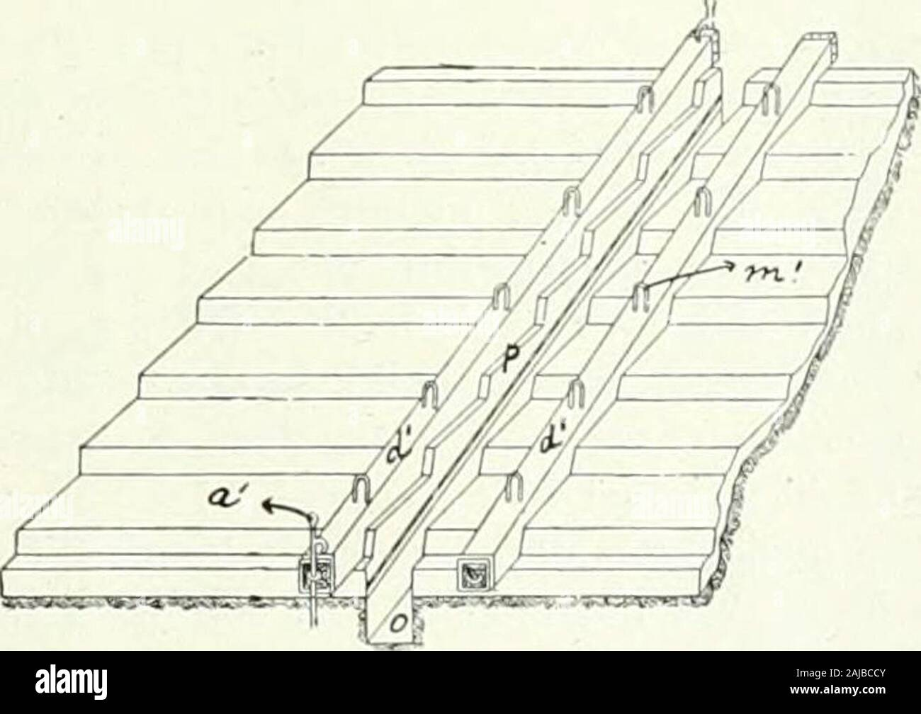 Engineering and Contracting . f morethan one row of slabs, such as two paral-lel rows, the slabs would be concreted thewhole way up the slope between two longnotched or stepped beams, the slabs beingseparated by a horizontal space. Fig. 3 shows a number of slabs in courseof construction. Two sets of woodenbeams d are fixed in position by means ofthe iron stakes a. Each set of large-sizedbeams d serves for the concrete of twoslabs at a time. In order to keep the Fig, 2.—Showing Two Lowest Steps Con-creted, and Covered by Boards. shown ready to lay the sheet of expandedmetal reinforcement in the Stock Photo