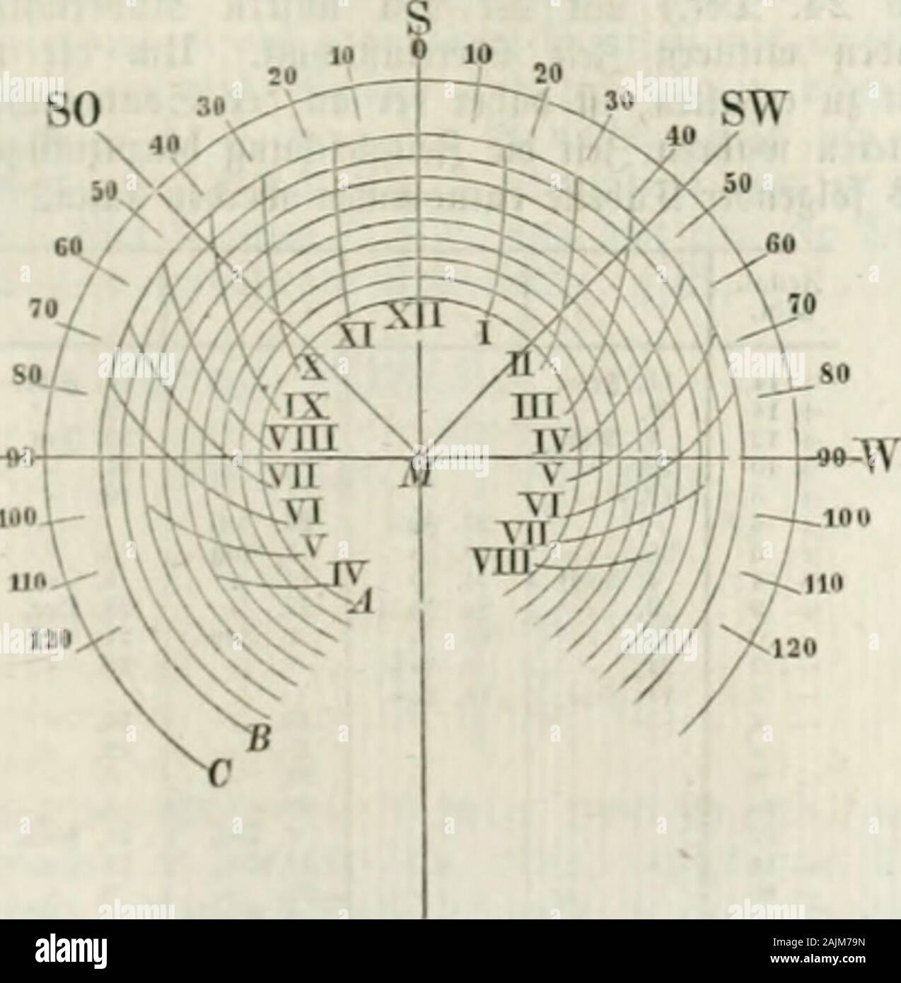 Allgemeine Encyclopädie der Wissenschaften und Künste in alphabetischer Folge von genannten Schriftstellern . 33. für bic Q?o(h5bc Seipjigö (51° 20) foJgenbe Sljimutalretntel: 3cd a> (a (O (a 3q) ©tunSt CO T 2 ~ T 0 -^T + 2 + X H- fo 3 133° 57 136° 42 139° 20 4 114° 16 117° 42 120 59 124 12 127 23 5 94° 17 98° 8 101 49 105 25 108 58 112 30 116 6 6 74° 49 78° 48 82 36 86 20 90 0 93 40 97 24 101 12 105 11 7 63 54 67 30 71 2 74 35 78 11 81 52 85 43 89 46 94 6 8 52 37 55 48 59 1 62 18 65 44 69 22 73 15 77 30 82 10 9 40 40 43 18 46 3 48 55 52 1 55 24 59 9 63 25 68 20 10 27 49 29 46 31 49 34 2 36 Stock Photo