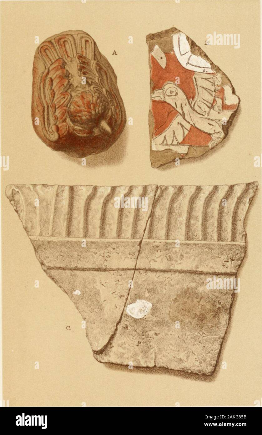 Mexico to-day, a country with a great future; and a glance at the prehistoric remains and antiquities of the Montezumas . CLAY HEADS found in great quantities, ON THE SITES OF ANCIENT AZTEC CITIES.^^EXACT 61 ZE.,. BROKEN PIECES OF POTTERY. PLATE Llll. Stock Photo