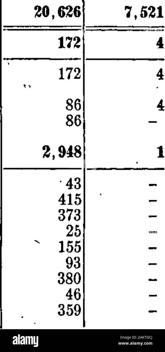 Occupations of the people = Occupation de la population. . : Debardeurs et arrimeurs.... Autres employes Employes de bureaux Journaliers Transport divers— Telepraphe et telephone— Opferateurs Employes de lignes Transport, n.a.s Employes de bureaux Journaliers 9744622 12661676136 36159 94266 2895 163 42 1 78 108 52 40 13 3 240 127197816 QUEBEC. All occupations. I. Agriculture Farmers, gardeners, florisits, etc.— Owners, managers, etc Labourers n. Building trades Bricklayers Builders and contractors Carpenters Electricians Masons and stone cutters Metal workers and roofers Painters and decorator Stock Photo
