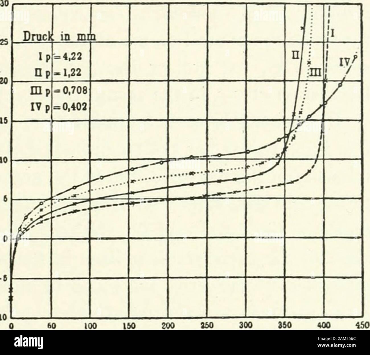 Élargissement avec rosette de 100 mm à 120 mm