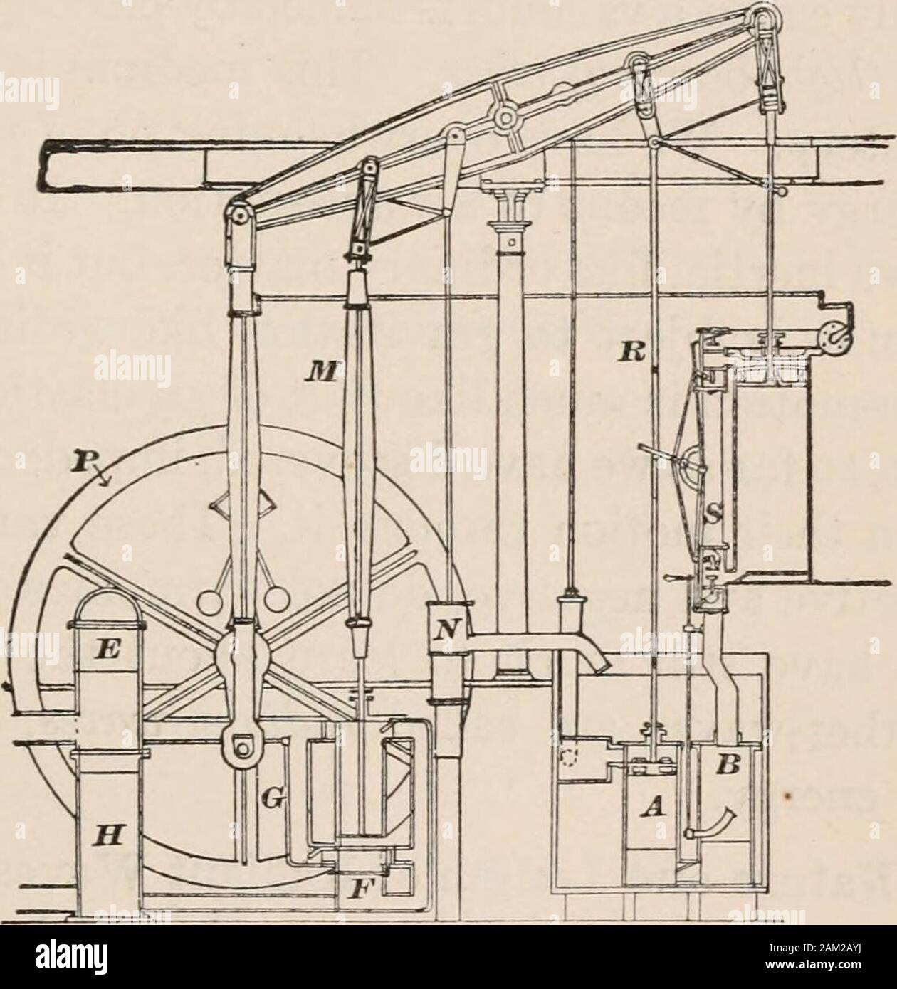 389 engine diagram a text book of physics  largely experimentalon the harvard college  a text book of physics  largely