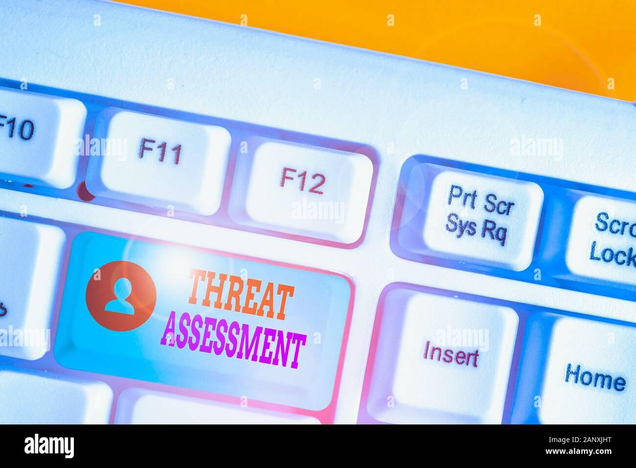 Prt Threat Assessment