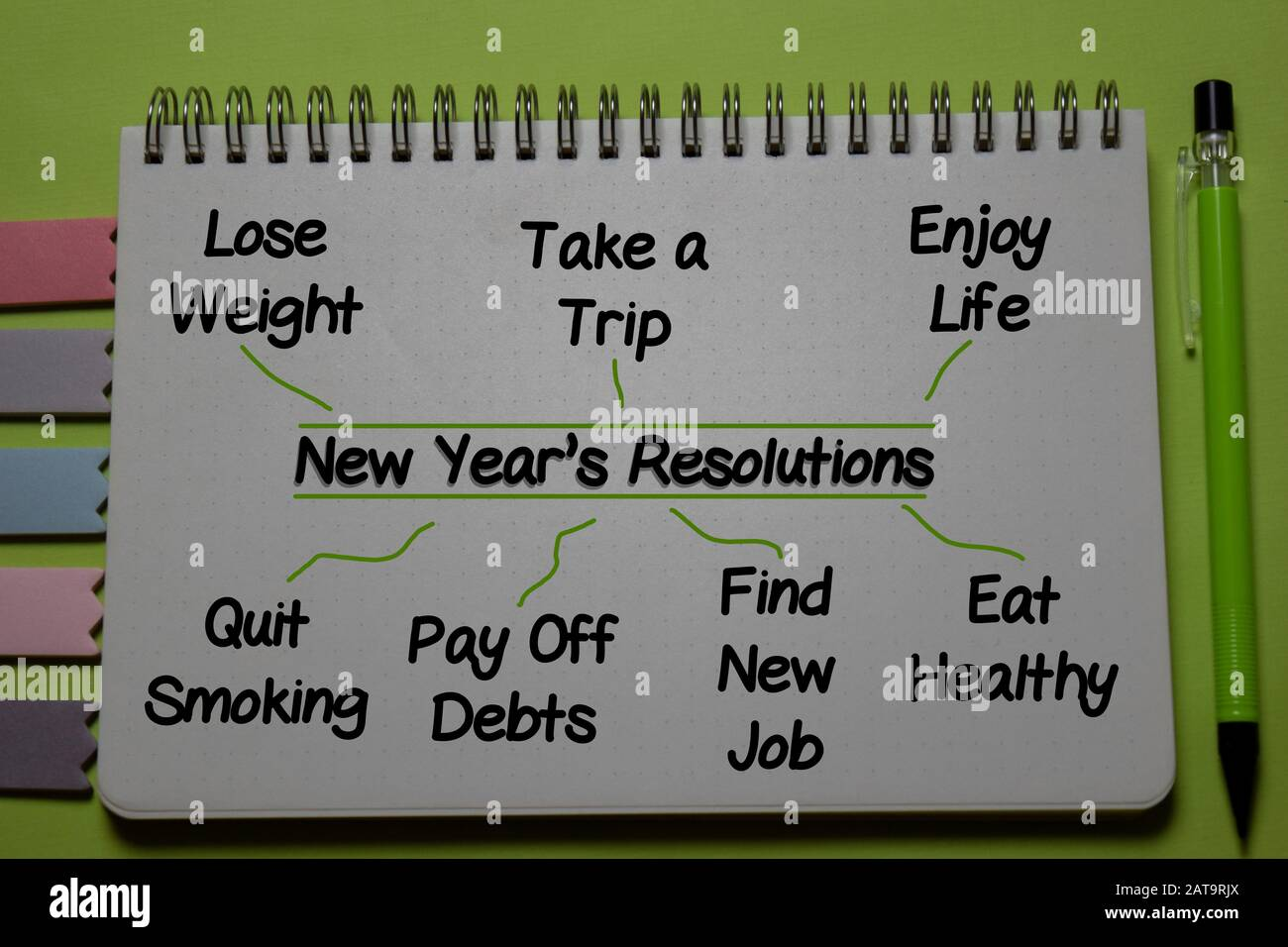 New Year S Resolutions Write On A Book With Keywords Isolated On Office Desk Stock Photo Alamy