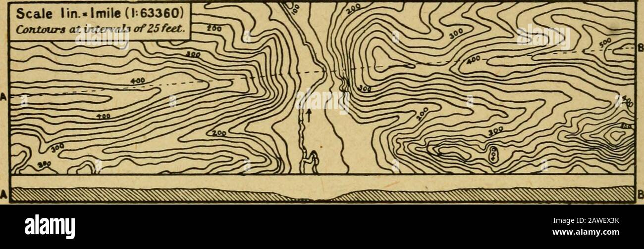 The international geography . the featuresof the ground was first supplied by Philip Buache in 1737, when he placedbefore the French Academy a map of the Channel, on which the configura-tion of the sea-bed was indicated by contour lines, i.e., lines which run ^ Instructive examples of early attempts at hill sketching are the wonderful mapsdrawn by Leonardo da Vinci (1452-1519), K. Tiirsts Landtafel of Switzerland (1495),Apians map of Bavaria (1568), and G3gers map of the Canton of Zurich (1667). 32 The International Geography through all points at the same level, Uke the line of contact of sea Stock Photo