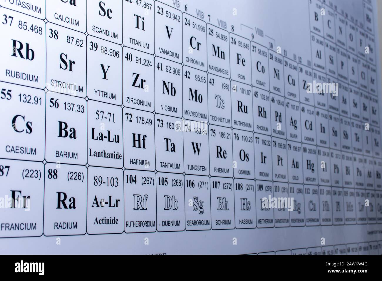 Periodic table of elements poster close up in science laboratory in a school for student learning. Stock Photo