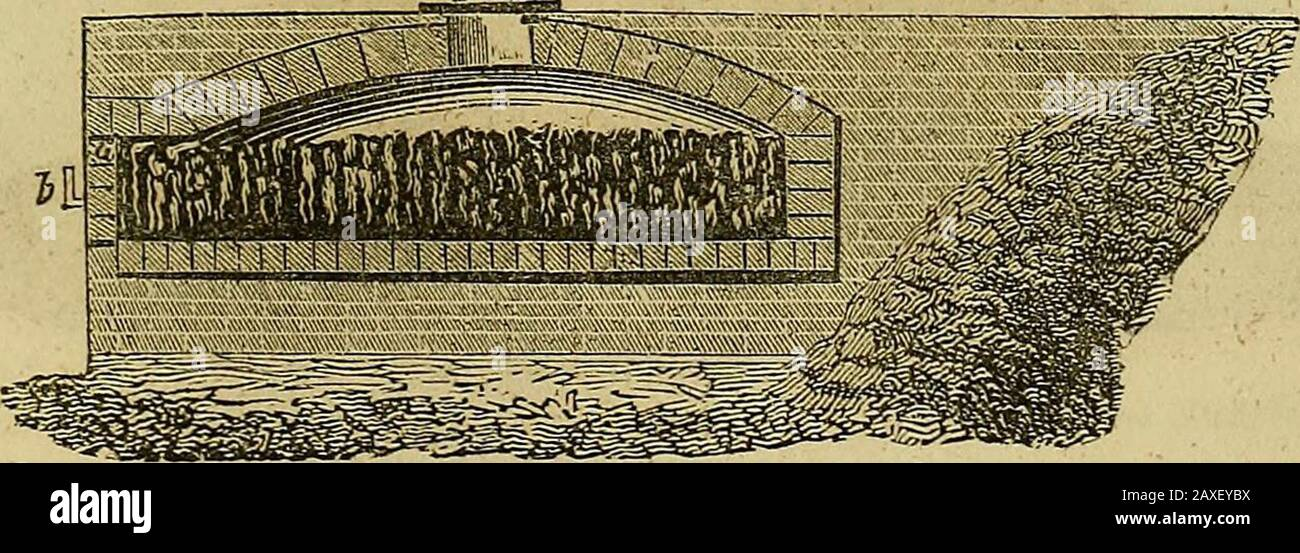 The pictorial sketch-book of Pennsylvania : or, its scenery, internal improvements, resources, and agriculture, popularly described . INTERIOR OF A CHARCOALFURNACE. ^. COKE OVEN. built at considerable expense, of which the annexed figure affordsan illustration. The oven is erected on the side of a hill, so as to 116 LOCOMOTIVE SKETCHES. Stock Photo