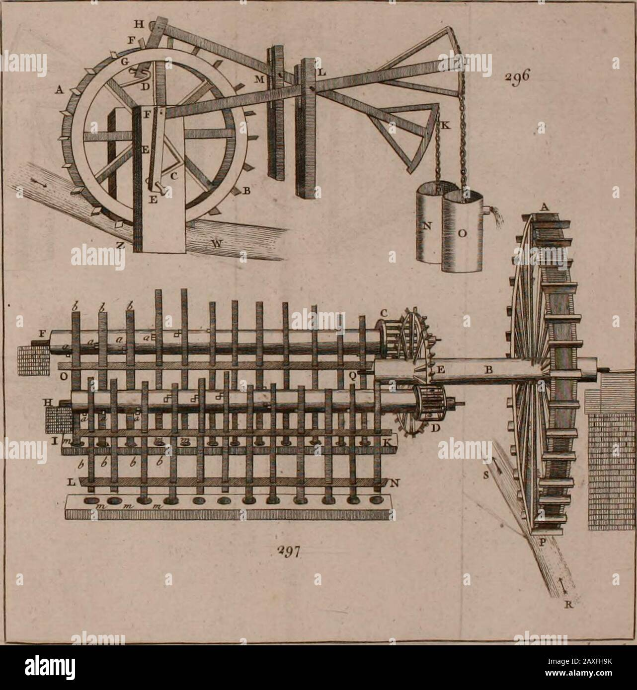 The principles of mechanics : explaining and demonstrating the general laws of motion, the laws of gravity, motion of descending bodies, projectiles, mechanic powers, pendulums, centers of gravity, &cstrength and stress of timber, hydrostatics, and construction of machines : a work very necessary to be known, by all gentlemen, and others, that desire to have an insight into the works of nature and art : and extremely useful to all sorts of artificers, particularly to architects, engineers, shipwrights, millwrights, watchmakers, &cor any that work in a mechanical way : illustrated with forty-th Stock Photo