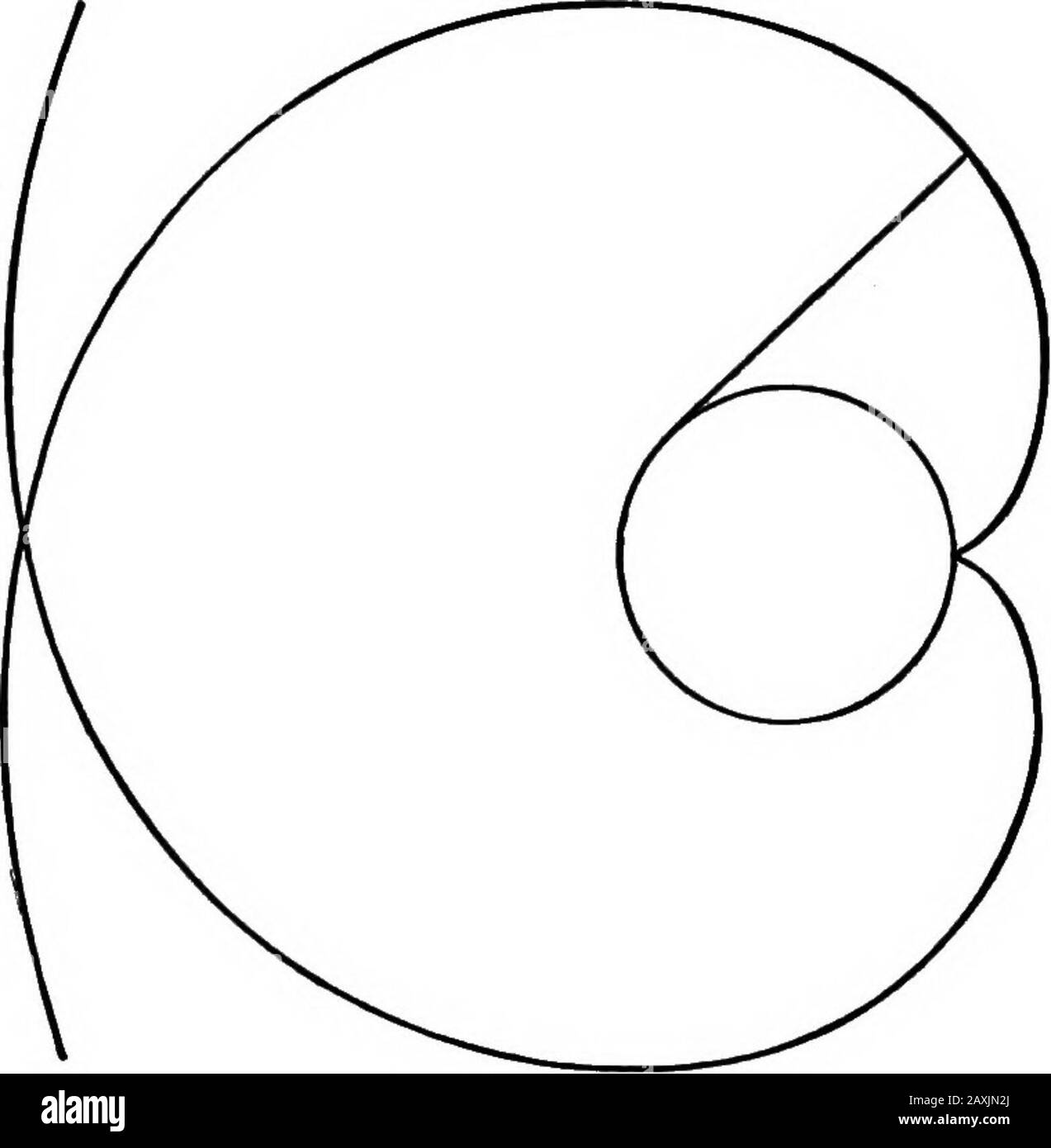 An elementary course of infinitesimal calculus . 160, that the tangents fco the given curve are normalsto the locus of Q, so that this locus fulfils the above defini-tion of an involute. And, by varying the constant, weobtain a series of involutes of the same curve. As a concrete example we may imagine a string to be woundon a material arc of the given shape, being attached to a fixedpoint on it. The curve traced out by any point on the freeportion of the string will be an involute. This is in fact theorigin of the term. Ex. 1. The tractrix is an involute of the catenary; see Art.134. Ex. 2. I Stock Photo