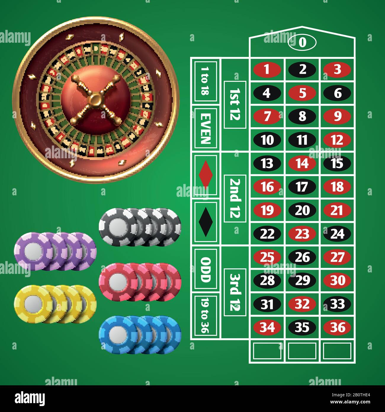 Online Casino Roulette And Gambling Table With Chips Vector Set Illustration Design Roulette Table For Casino Stock Vector Image Art Alamy
