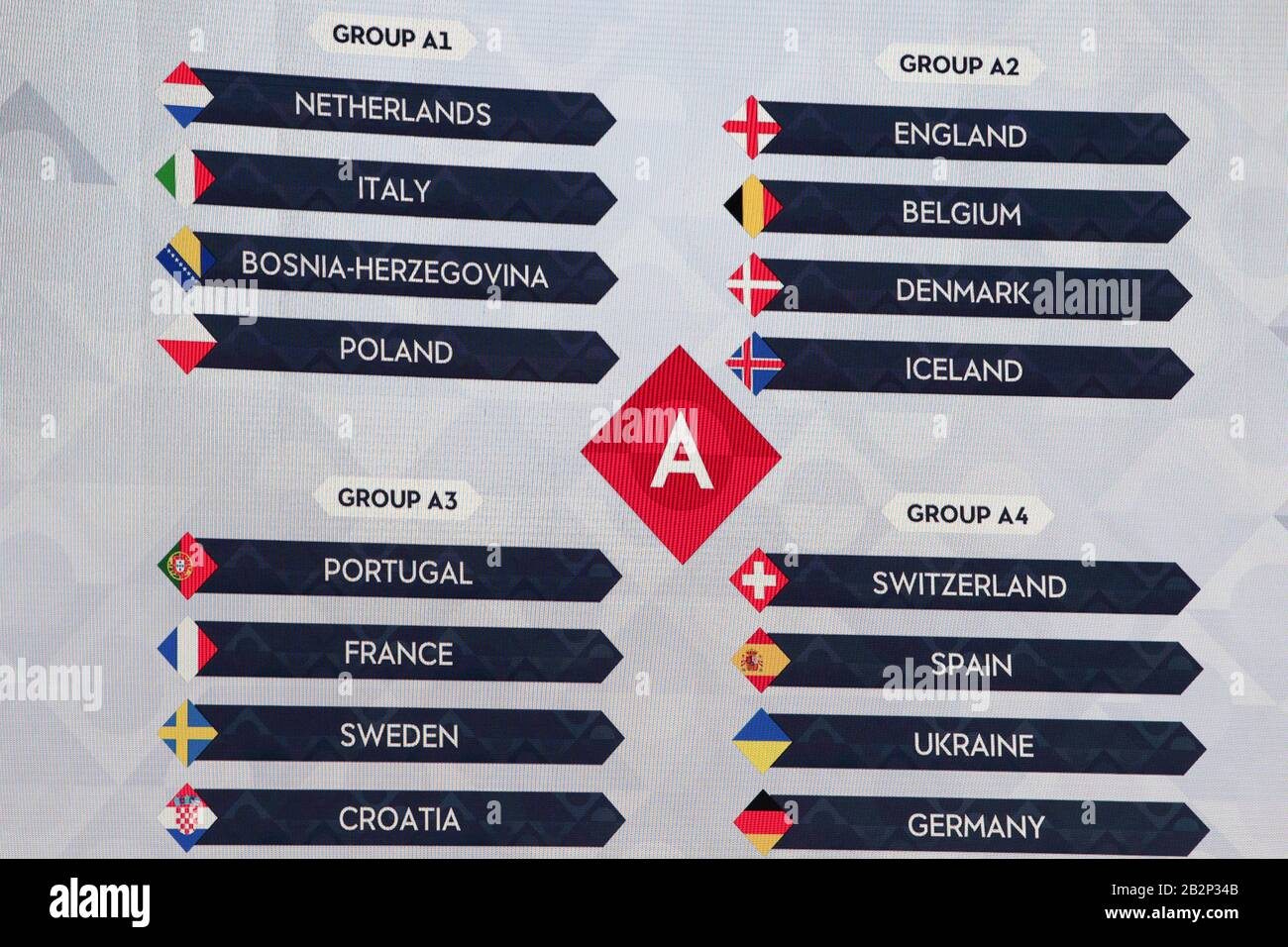 Amsterdam Netherlands 03rd Mar 2020 Football Uefa Nations League Group Draw The Result Of The Draw