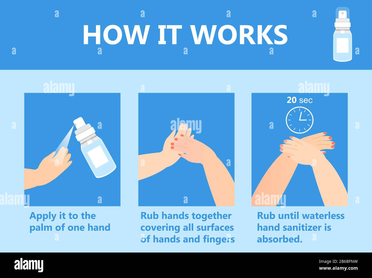 Hand sanitizer application infographic vector. How to use anti-bacterial spray. Personal hygiene dispenser, infection control symbol against colds Stock Vector Image & Art - Alamy