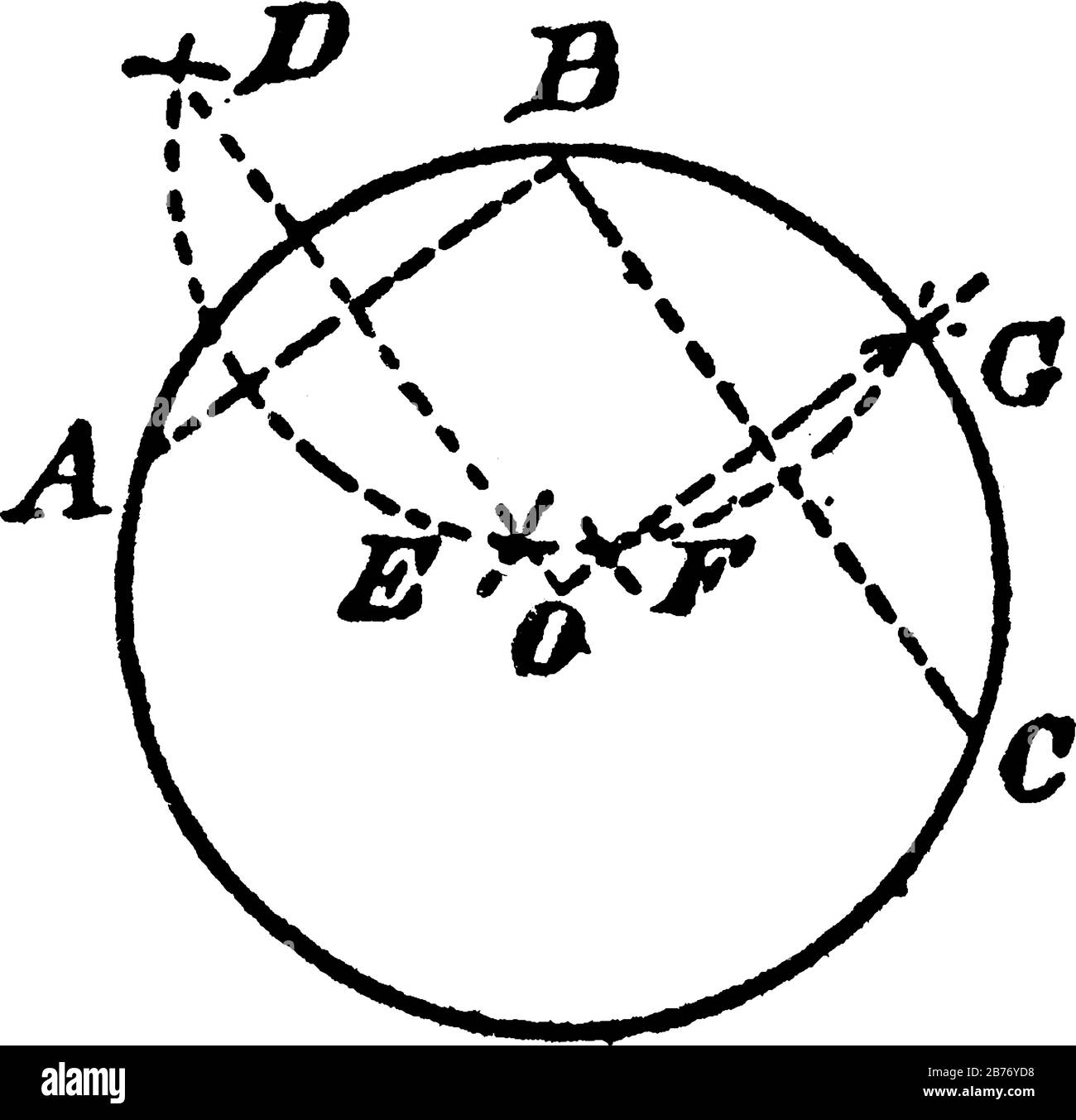 An Illustration Showing How To Find The Center Of A Circle Which Will Pass Through Given