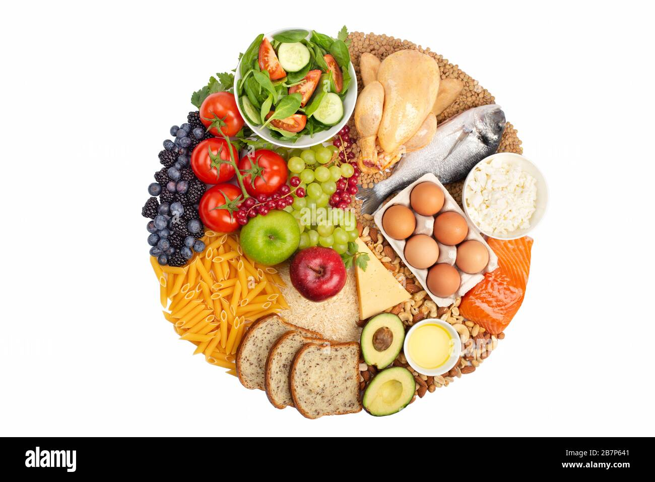 Food Pyramid Chart High Resolution Stock Photography And Images Alamy