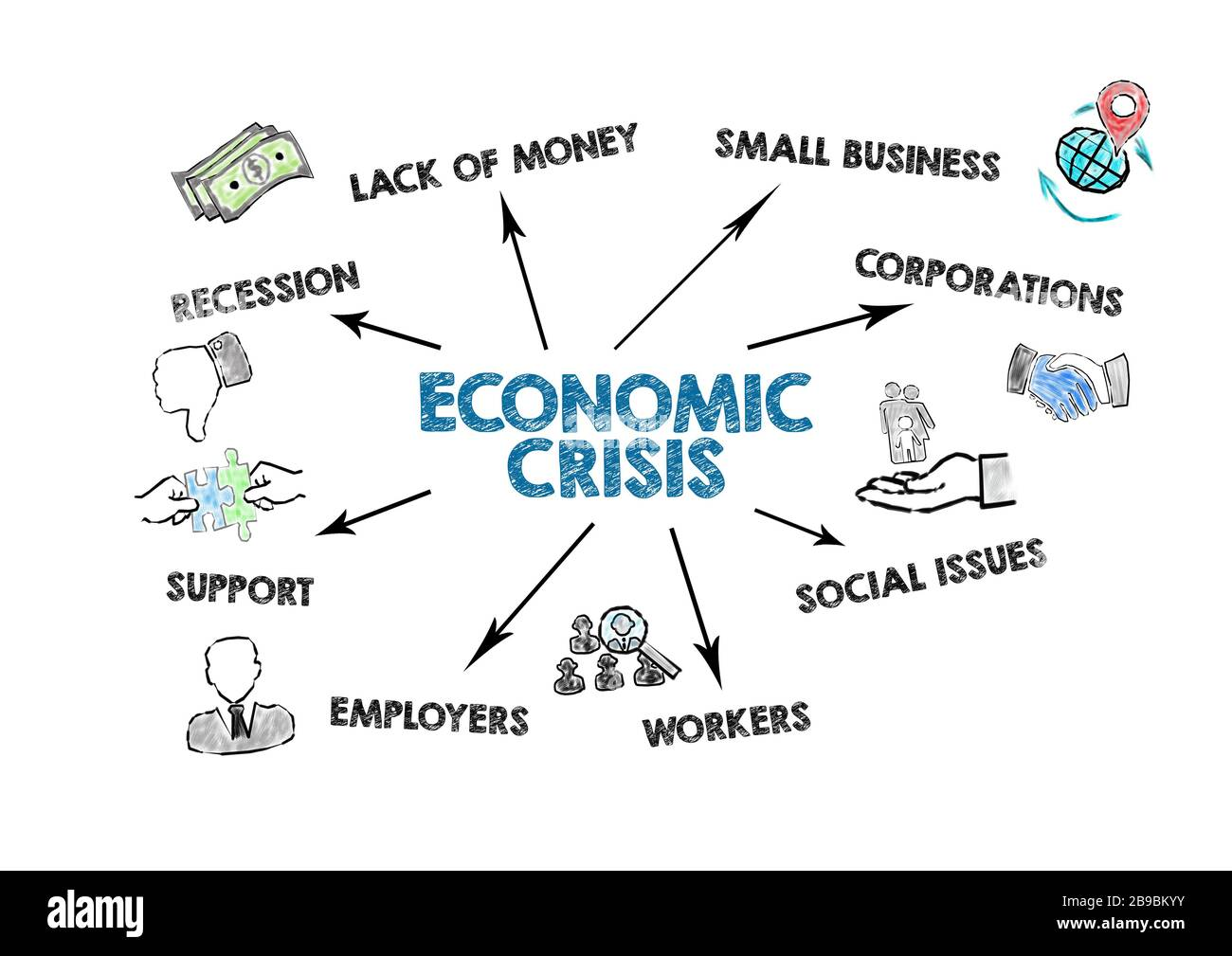 Economic Crisis. Recession, Lack Of Money, Social Issues and Support concept. Chart with keywords and icons on white background Stock Photo