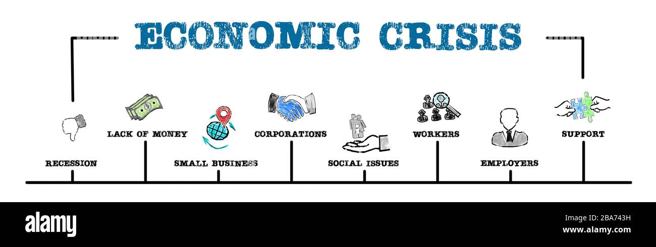 Economic Crisis. Recession, Lack Of Money, Social Issues and Support concept. Chart with keywords and icons. Horizontal web banner Stock Photo