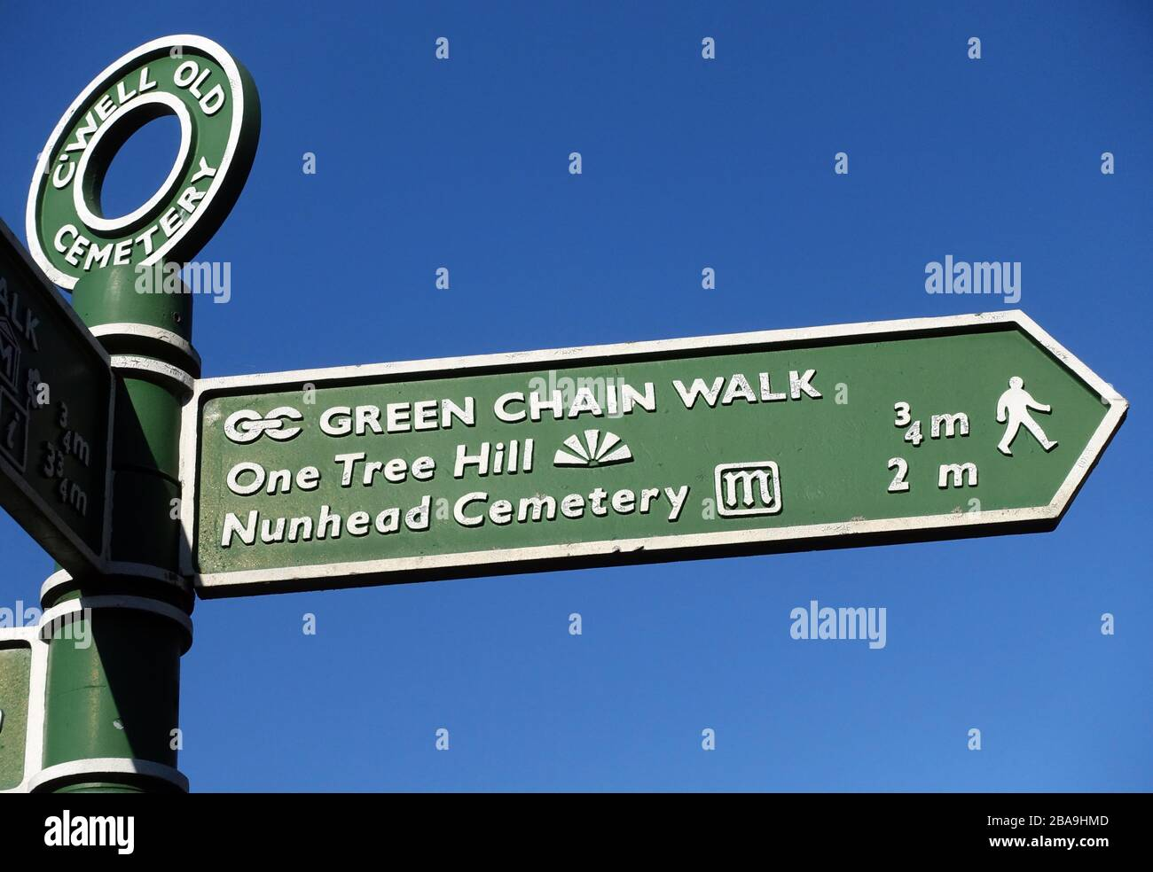 Sign for Green Chain Walk in South London Stock Photo
