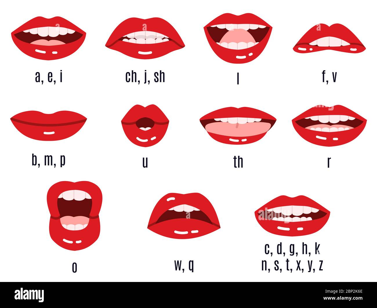 Mouth sound pronunciation. Lips phonemes animation, talking red